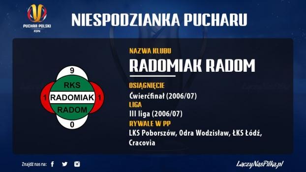 Radomiak w Pucharze Polski