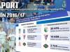 PZPN ocenił organizację i stan bezpieczeństwa meczów w sezonie 2016/2017